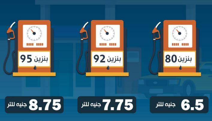 اسعار البنزين الجديدة في مصر اكتوبر 2019